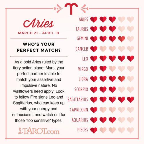 Aries horoscope matches