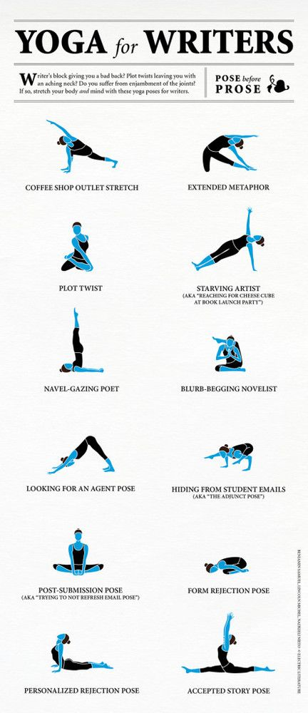 Has writer's block been stressing you out? Check out these yoga poses for writers.