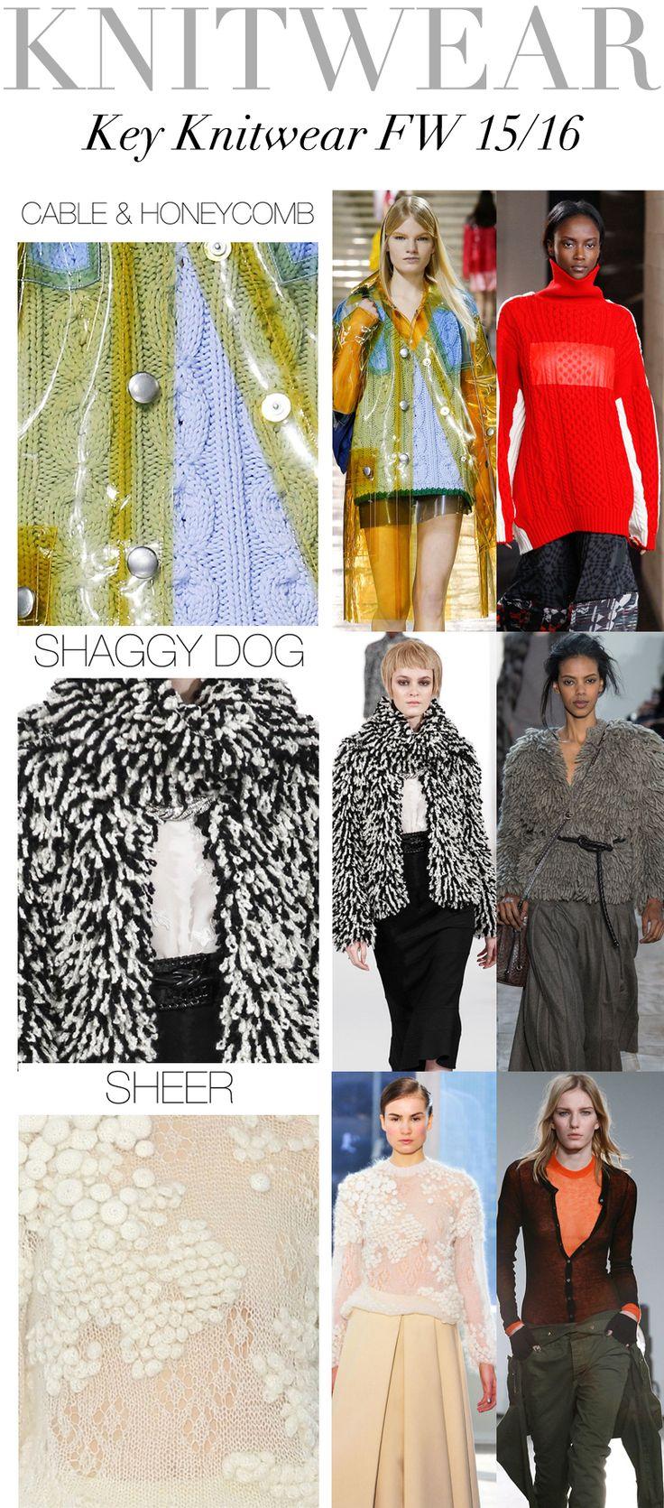 Trend Council:  Key Knitwear FW 15/16