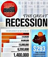 Image result for great recession 2008