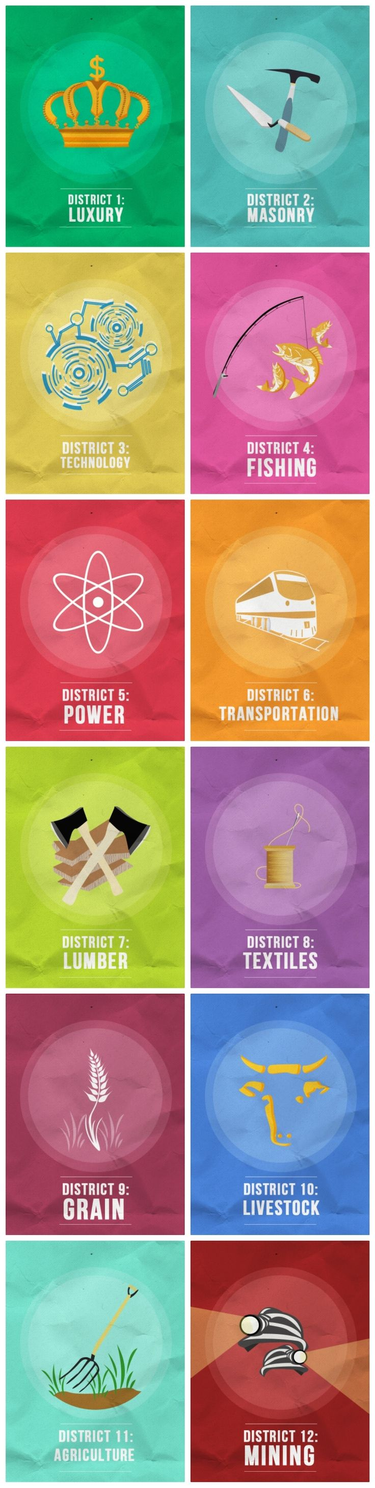 best maps of panem the hunger games images  these mini st posters describe the hunger games districts pictures