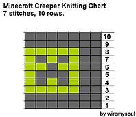 Ravelry: Minecraft Creeper Hat Chart pattern by Jan Baxter