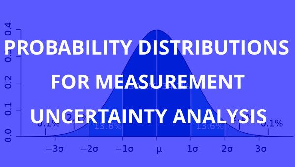 Probability Distributions for Measurement Uncertainty