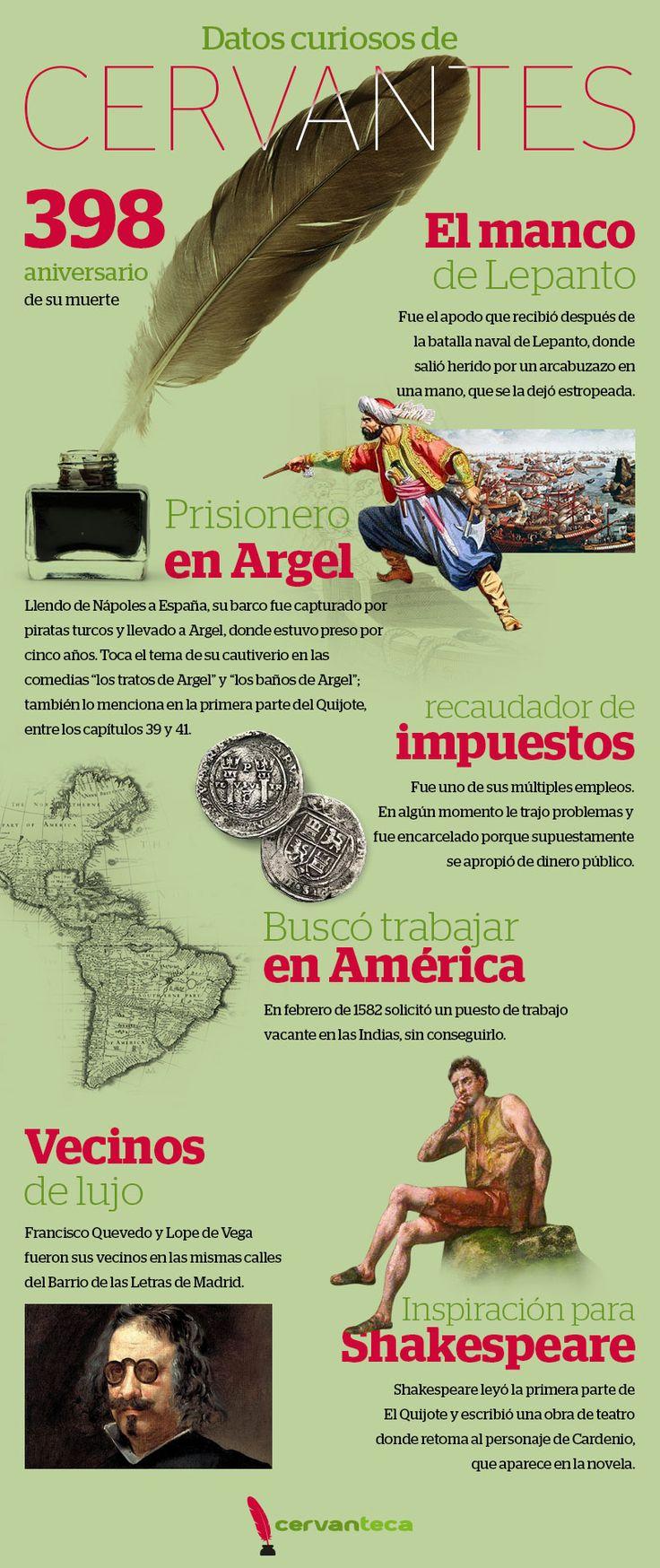 #Infografía: #DatosCuriosos de #Cervantes