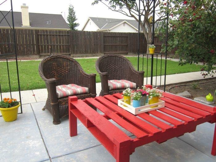 1001 Modeles De Table De Jardin En Palette A Faire Soi Meme Palette Jardin Salon De Jardin Palettes Table De Jardin