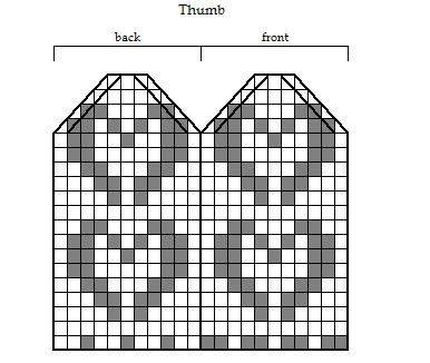 *Heart mittens