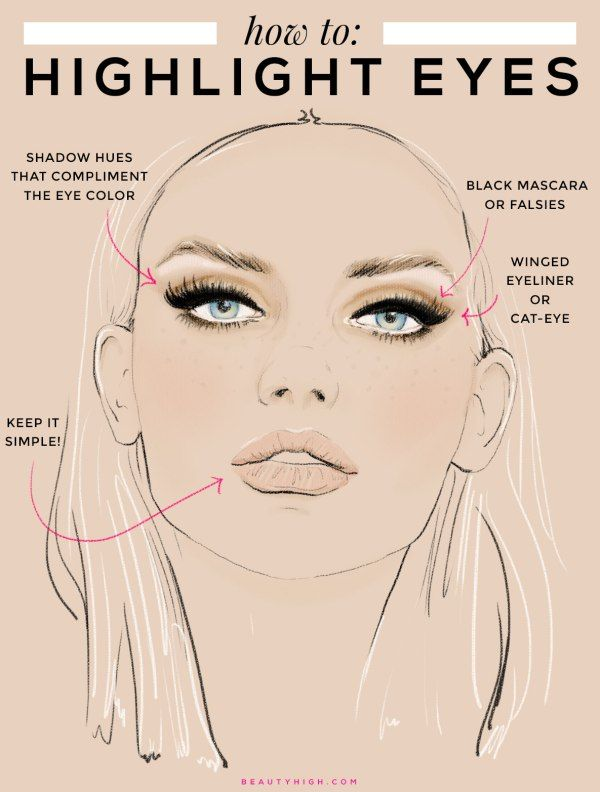 Prom Makeup Tips to Highlight Your Facial Features