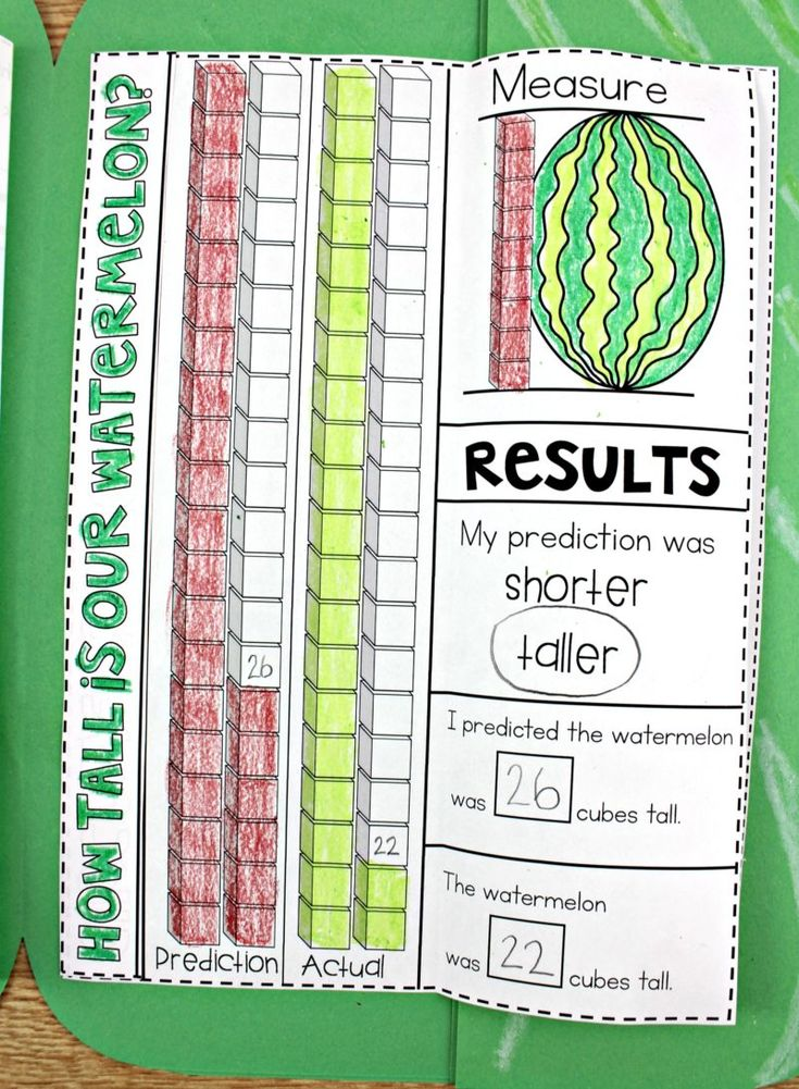 Watermelon Science - Tunstall's Teaching Tidbits
