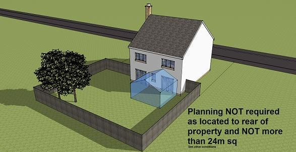 Not sure if you conservatory need planning permission? Find out at Do I Need Permission. http://doineedpermission.co.uk/planning-permission-conservatory #planningpermission