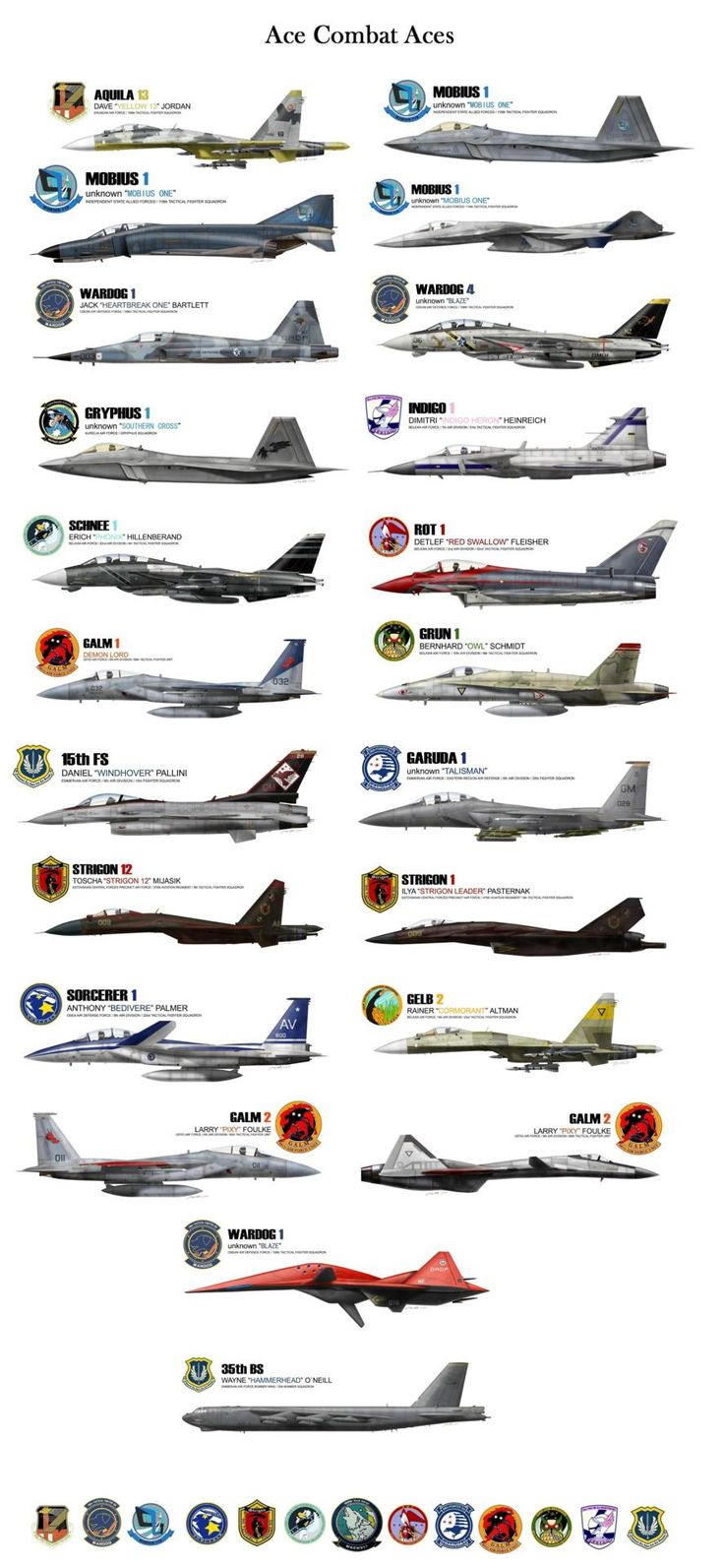 2098 best Airplanes images on Pinterest | Air force, Airplanes and ...
