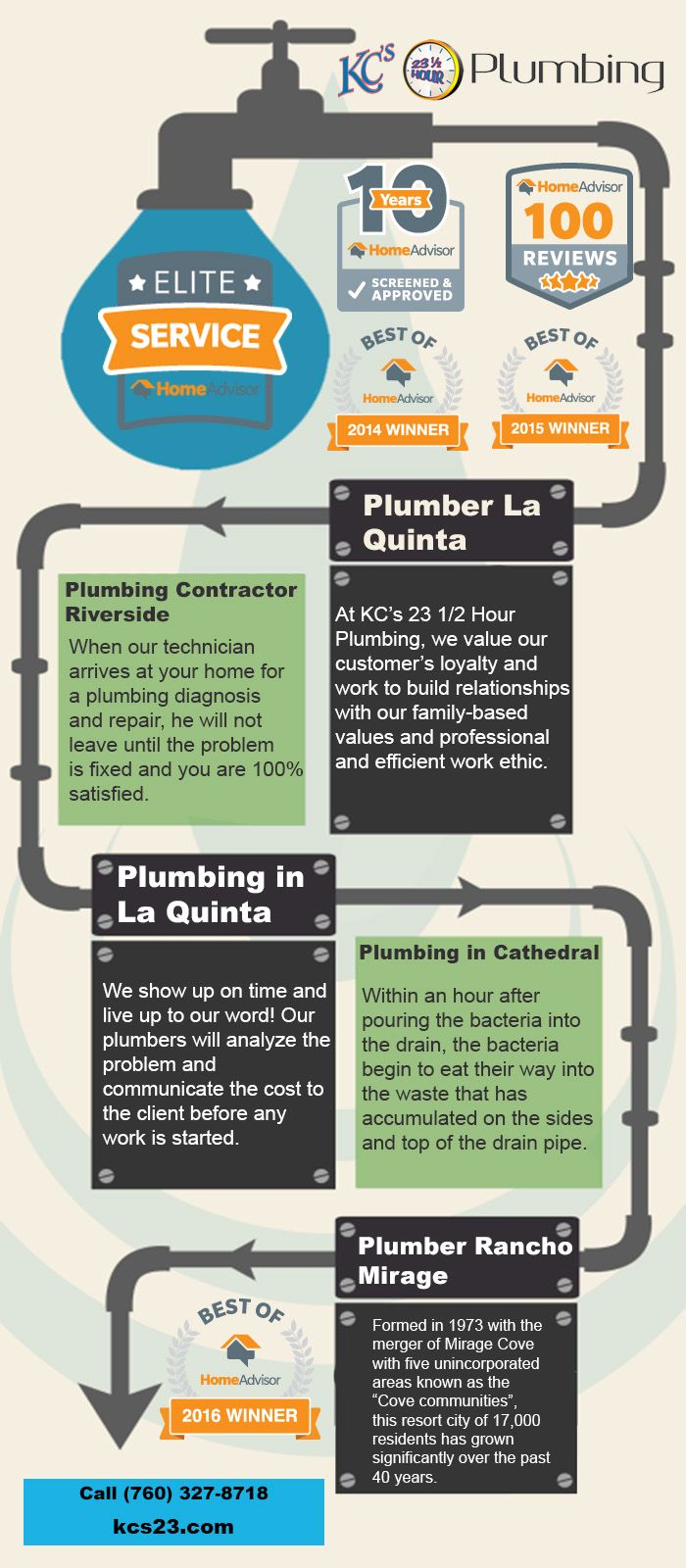 Plumber Tacoma Diagram large scale composting diagram small office ...