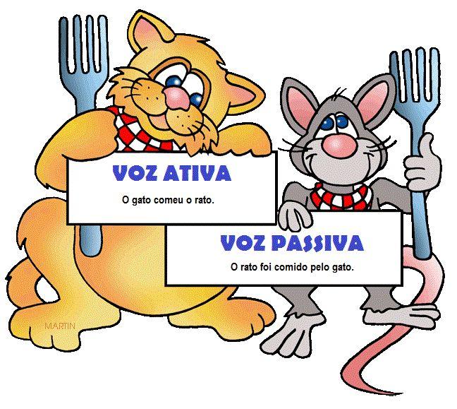 A voz ativa e a voz passiva em português.