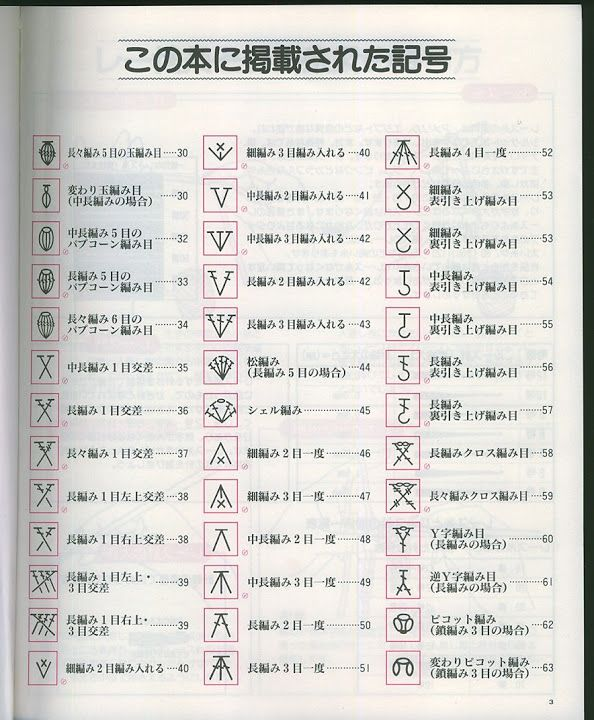 100 Best Crochet And Knitting Chart Symbols From Diff Countries