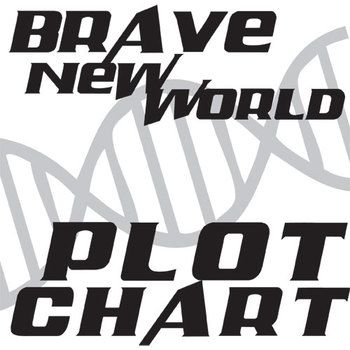 Brave New World Plot Chart guides learners in analysis of the 6 parts of the plot (Freytag's Pyramid):Exposition (setting, characters, and background info)ConflictRising Action (3 events or details)ClimaxFalling Action (2 events or details)ResolutionNOVEL: Brave New World by Aldous HuxleyLEVEL: 9th-12thEnjoy Brave New World!