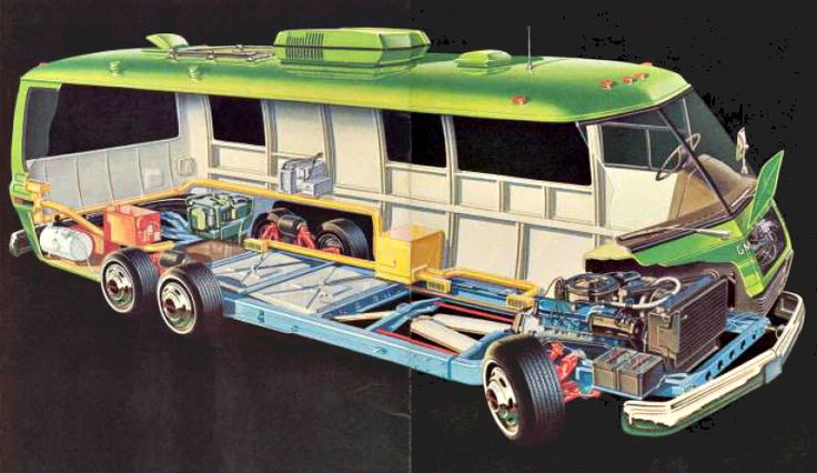 "Cutout of the 1973 revolutionary GMC Motorhome, Look Mom, ""no rear axles""!  Resulting in the lowest floor in the industry to date."