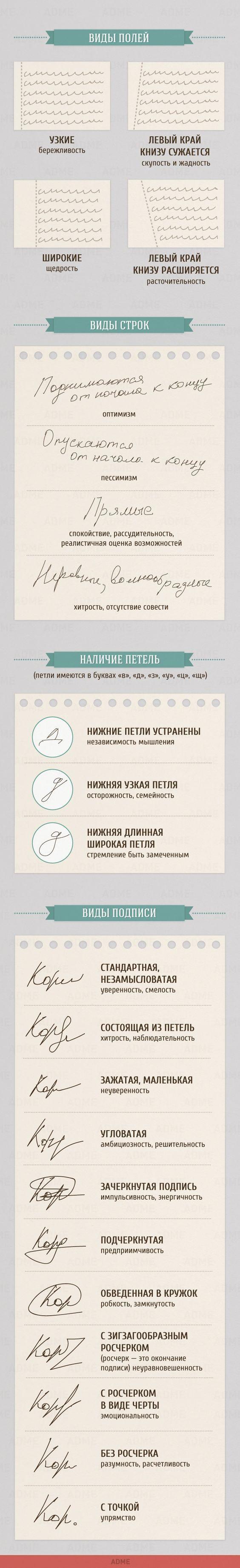 http://www.adme.ru/zhizn-nauka/chto-rasskazyvaet-o-cheloveke-ego-pocherk-1066910/: