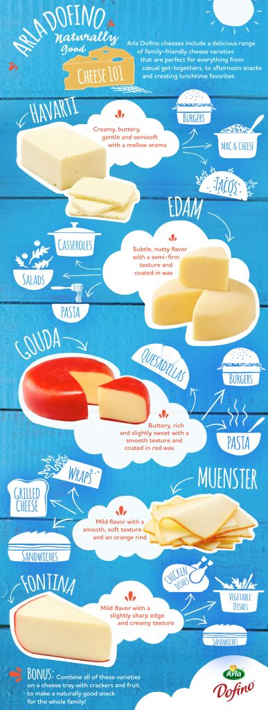Naturally delicious ways to eat and serve cheese all year long. Delicious!