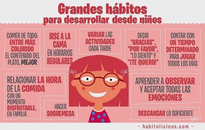PSICOLOGOS PERU: 9 HABITOS PARA DESARROLLAR DESDE NIÑOS