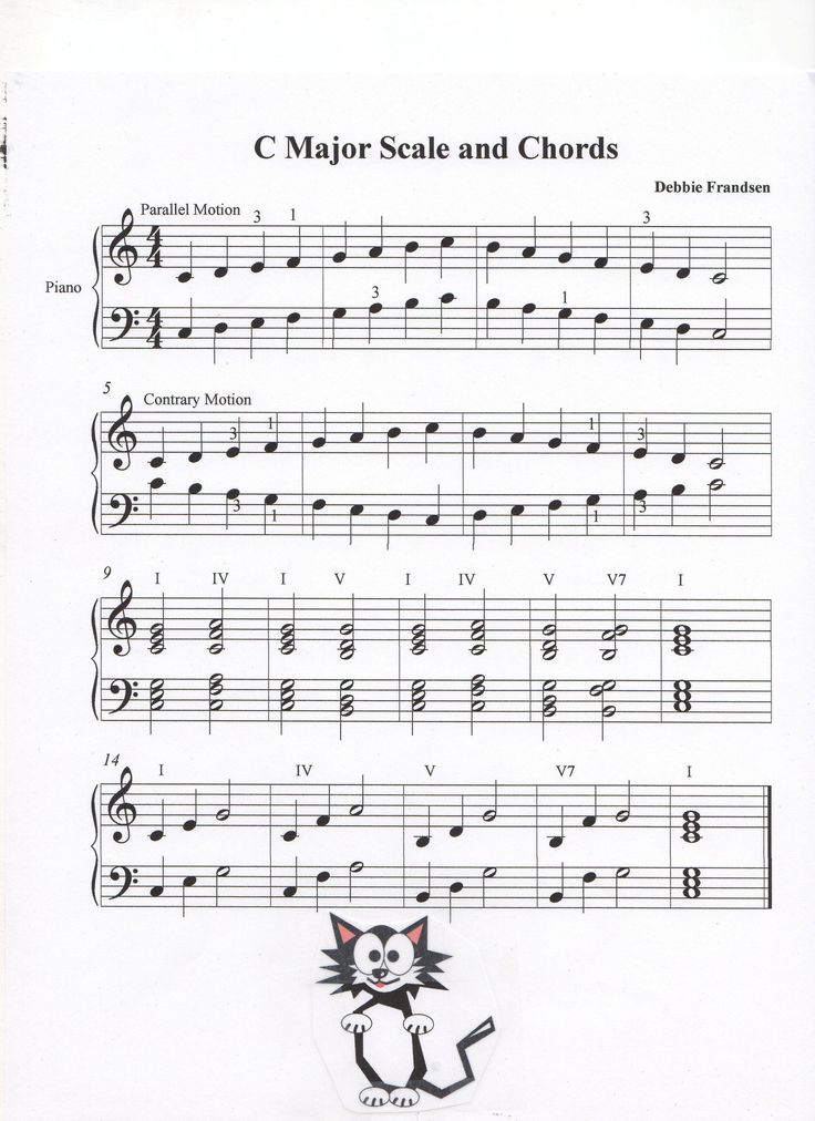 piano lesson symbolism Music symbols and terms open a piano piece and you can find any number of piano symbols, words, and abbreviations the composer included them to help you know how he envisioned the piece being playedand how it will sound the best to be performed.