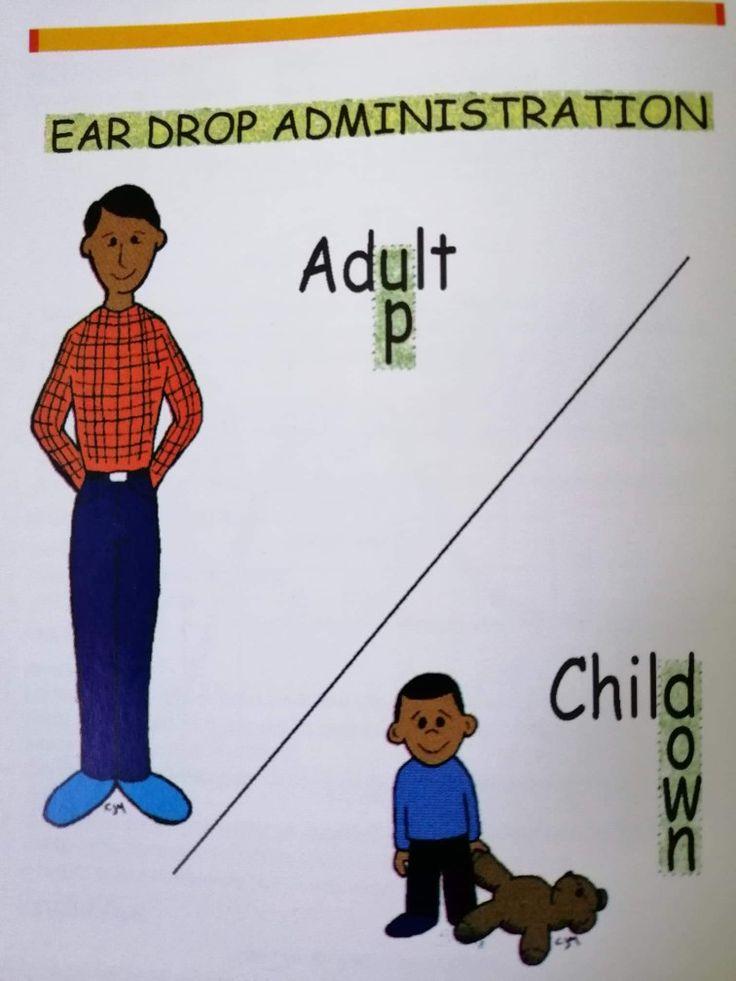 Ear Drop Administration Nurse midwife, Nurse, Nursing career