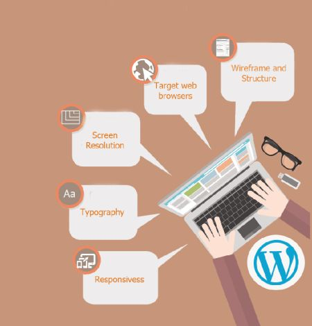 For a successfully functioning WordPress site, there are few prerequisites that we need to follow in order to land up with a website that looks great and functions well. Developers can explore a wide spectrum of possibilities and be confident enough to be able to build up a foundation to create a perfectly great website template.
