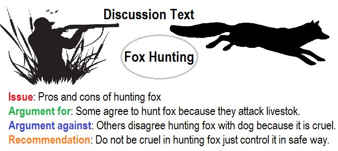 an argument against hunting foxes for sport Approximately four million animals are killed each year by trappers in the united states such as foxes, raccoons, bears, birds, deers, rabbits, and much more logically, we could survive without having to use fur for we already have cloth, cotton, and other types of fabric additionally, hunting destroys the national balance of animals populations.