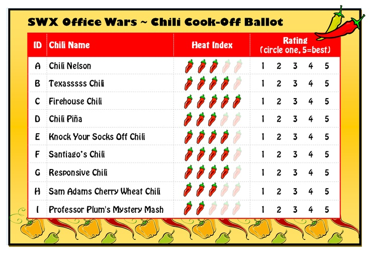 The Chili Cook-off Ballot I made for our contest at work ...