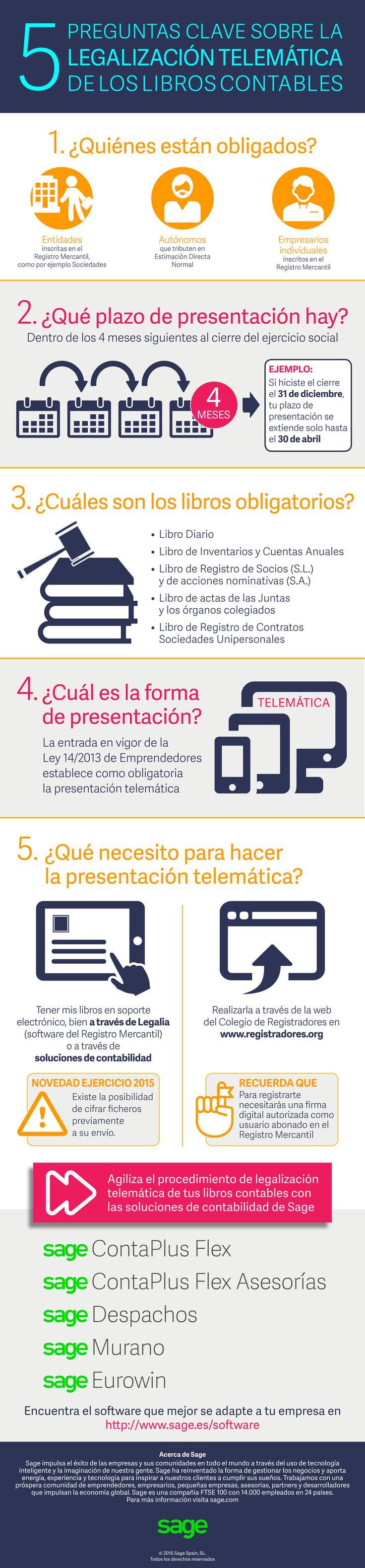 68 best Contabilidad images on Pinterest | Contabilidad, Financiero ...