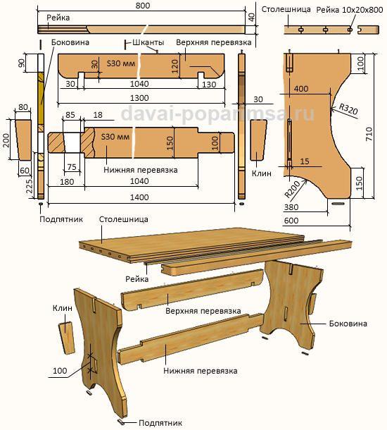Как сделать стол - чертежи стола