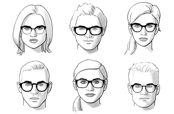 Face Shape Guide for Glasses | theLOOK | Coastal.com - Eyewear + FashiontheLOOK | Coastal.com – Eyewear + Fashion