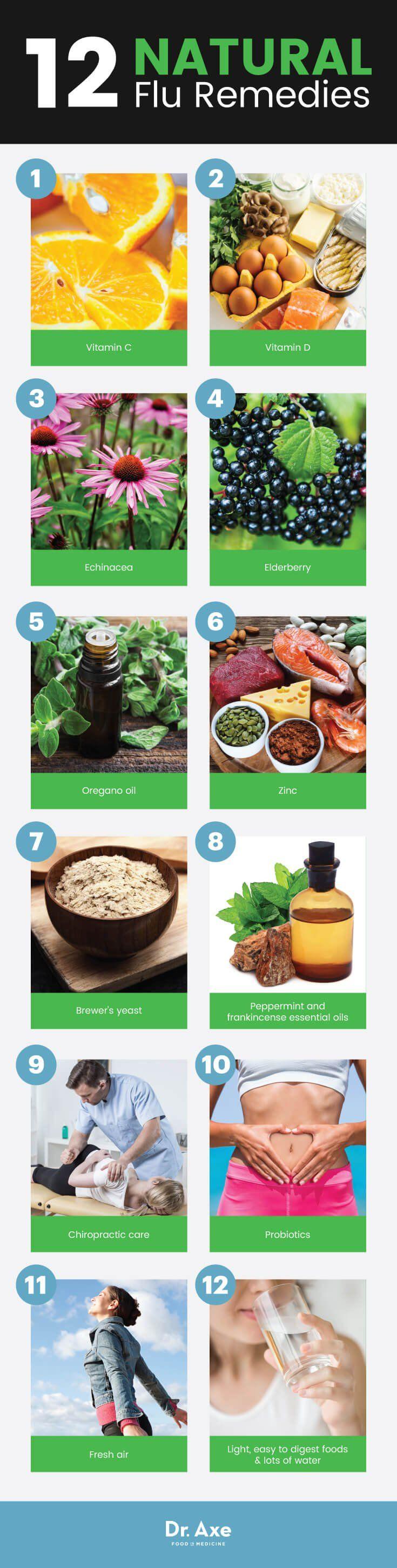 12 flu natural remedies - Dr. Axe