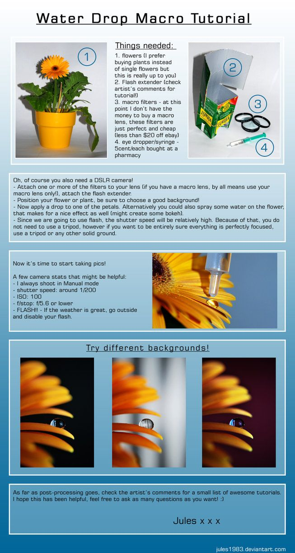 macro photography water drop tutorial