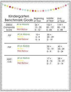 cee6289112d7e45e0ba6d1fde99e3388  goals goodies - Dibels Testing Kindergarten