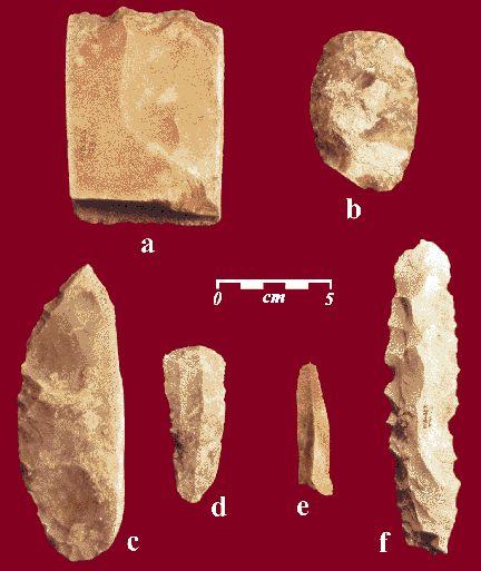 abu dervish: Ancient Artifact Review 15 : Antique Persian ...