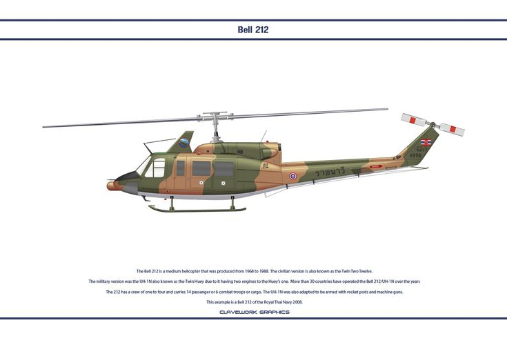 Bell 212 Thailand 2 by WS-Clave