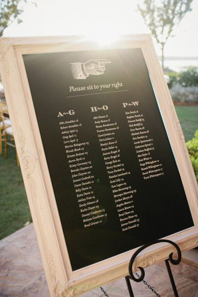a simple seating list on a framed chalkboard Photography by J. Cogliandro Photography / jcogliandrophotography.com, Event Planning by Keely Thorne Events / keelythorne.com