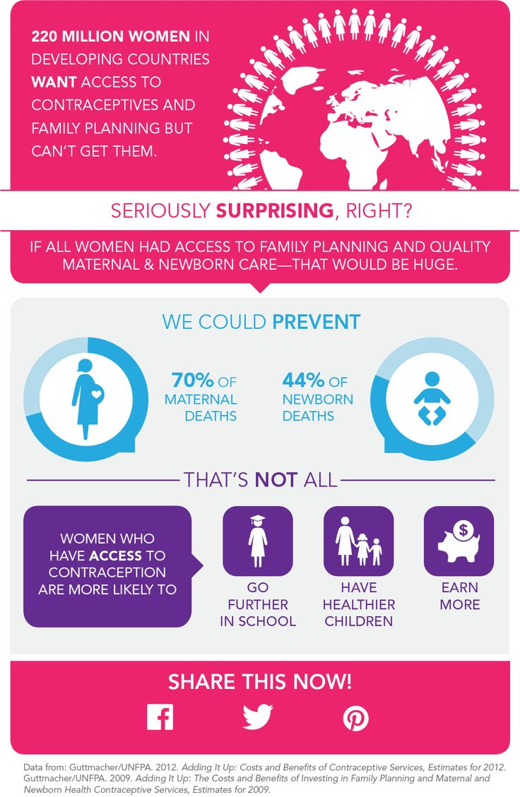 best images about global health infographics family planning saves lives check out this infographic on the far reaching benefits of