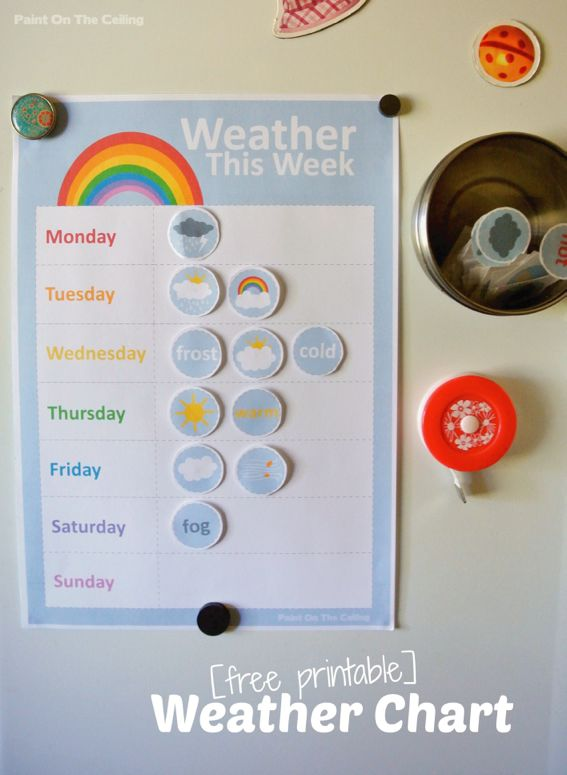 Paint On The Ceiling: Free Printable Weather Chart for Preschoolers