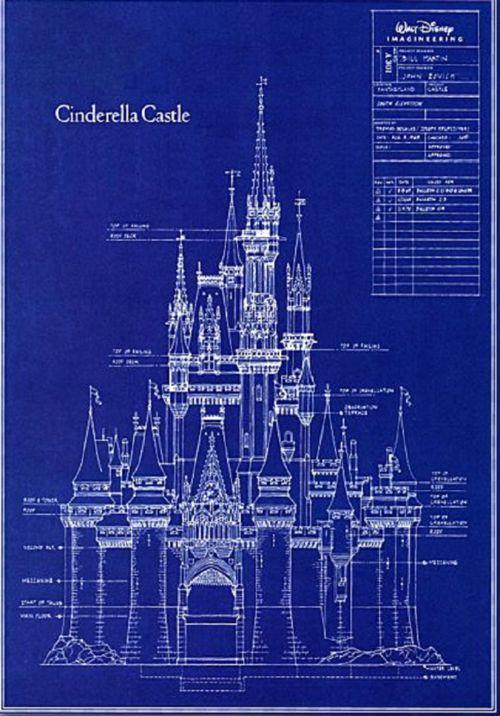19 best Blueprints \ Maps images on Pinterest Cartography, Posters - best of blueprint entertainment canada