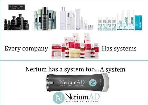 nerium international | NERIUM INTERNATIONAL / Several products or one? If you could save time ...
