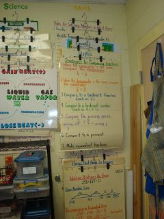 Hanging Anchor Charts Using Pants Hangers
