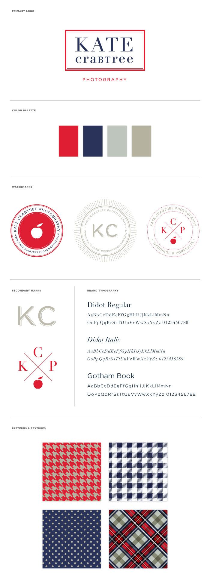 Very nice example of all the elements that should be presented for a new identity project.  Kate Crabtree Photography Logo and Identity Design Brand Board