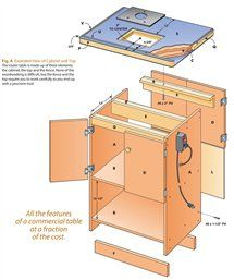 Cabinetmaker's Router Table - Woodworking Projects - American Woodworker