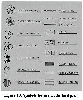 Landscape Architecture Plan Symbols X3cb X3elandscape Design Symbols