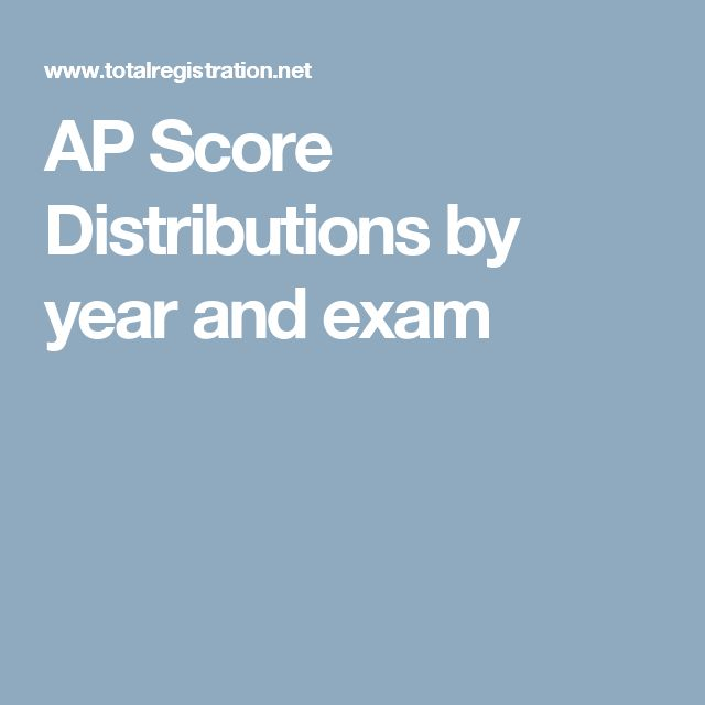 AP Score Distributions by year and exam