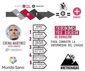 Hoy anuciamos nuevo reto! 700km en bici, Madrid-Tourmalet para combatir la enfermedad de Chagas.