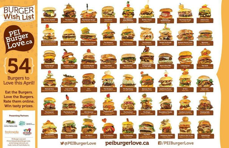 54 burgers to choose from in 2014. You choose the winner. Here's a checklist to carry with you so you can keep track of your favourite burgers this year! http://peiburgerlove.ca/