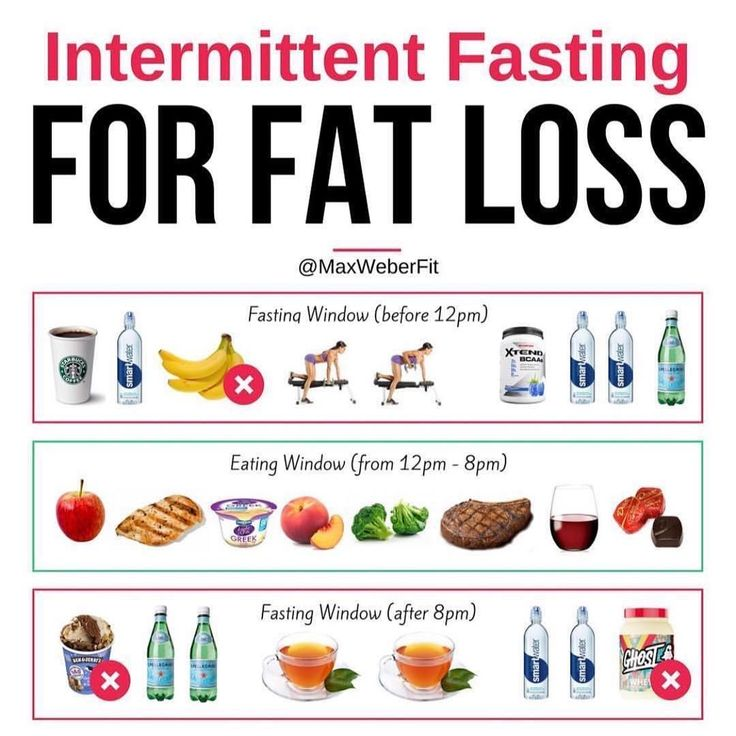#Repost @maxweberfit Intermittent Fasting for Fat Loss Can you imagine a meal ti...