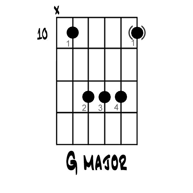 Here's How to Play a G Major Chord All Over the Fretboard: G Major Chord (based on A major shape)