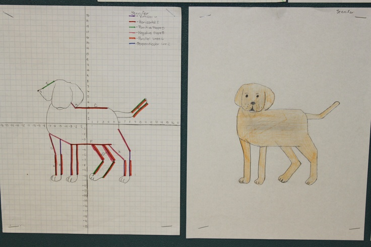 Drawing Lines With Equations : Best drawing the lines project images on pinterest
